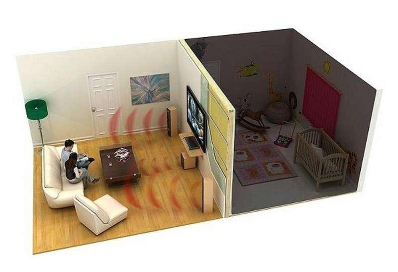 шумоізоляція квартири